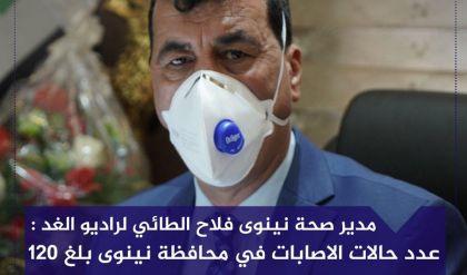 مدير صحة نينوى فلاح الطائي لراديو الغد : عدد حالات الاصابات في محافظة نينوى بلغ 120 حالة اصابة