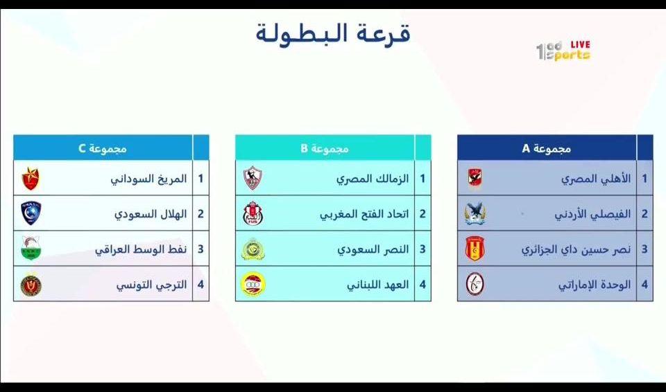نفط الوسط في مجموعة ساخنة..ومواجهات نارية في البطولة العربية