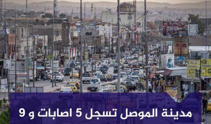 الموصل تسجل 5 اصابات و 9 حالات شفاء من فيروس كورونا