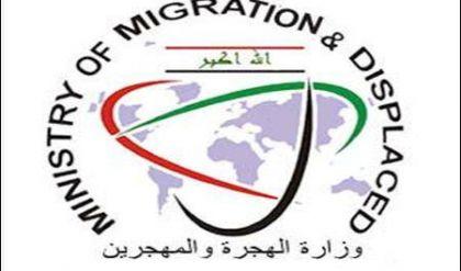 وزارة الهجرة والمهجرين تعلن نزوح 320 الف شخص من أيمن الموصل