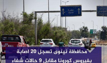 تسجيل 20 اصابة بفيروس كورونا في محافظة نينوى