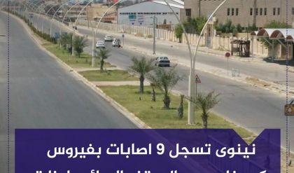 الموصل تسجل 9 اصابات جديدة بفيروس كورونا